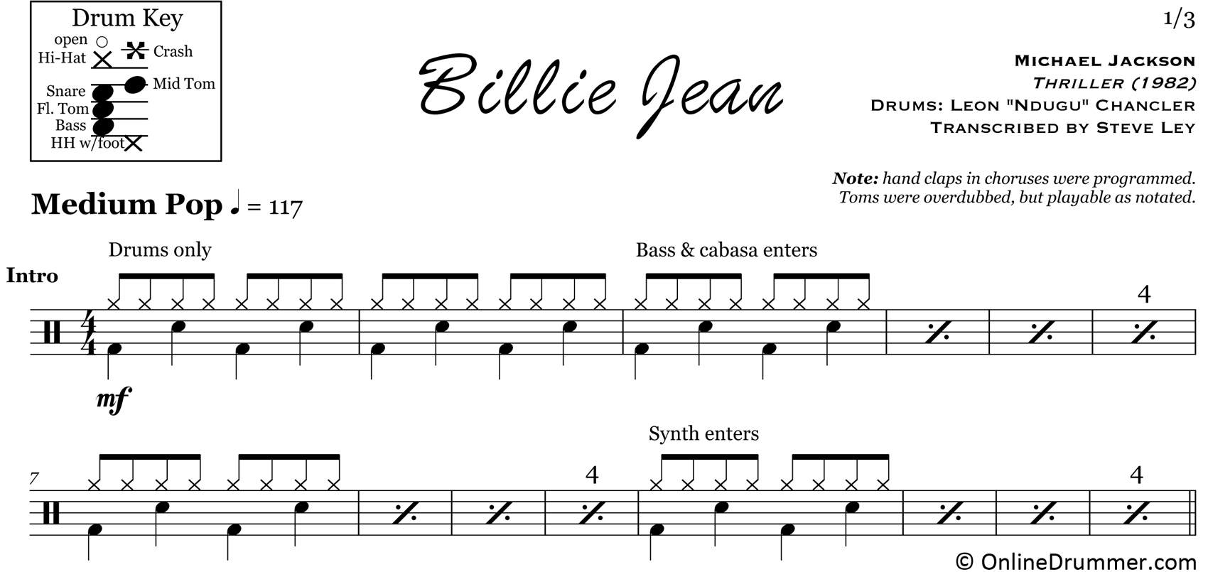 Billie Jean - Michael Jackson - Drum Sheet Music