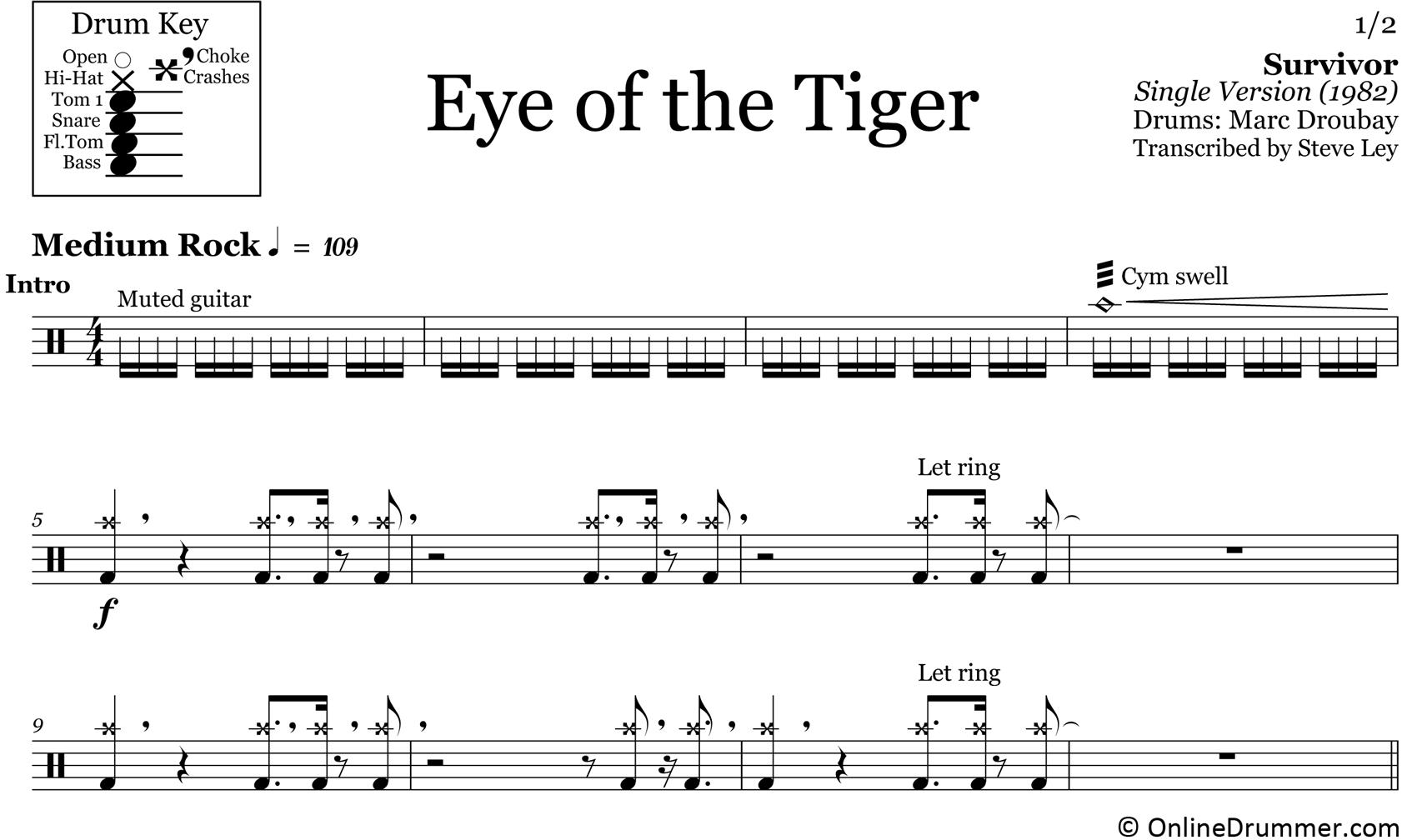 Eye of the Tiger - Survivor - Drum Sheet Music