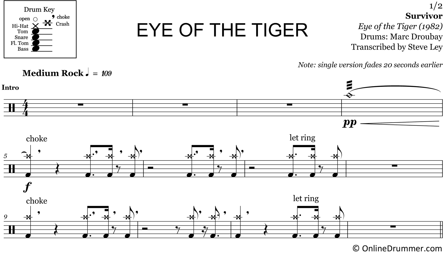 Eye of the Tiger - Survivor - Drum Sheet Music