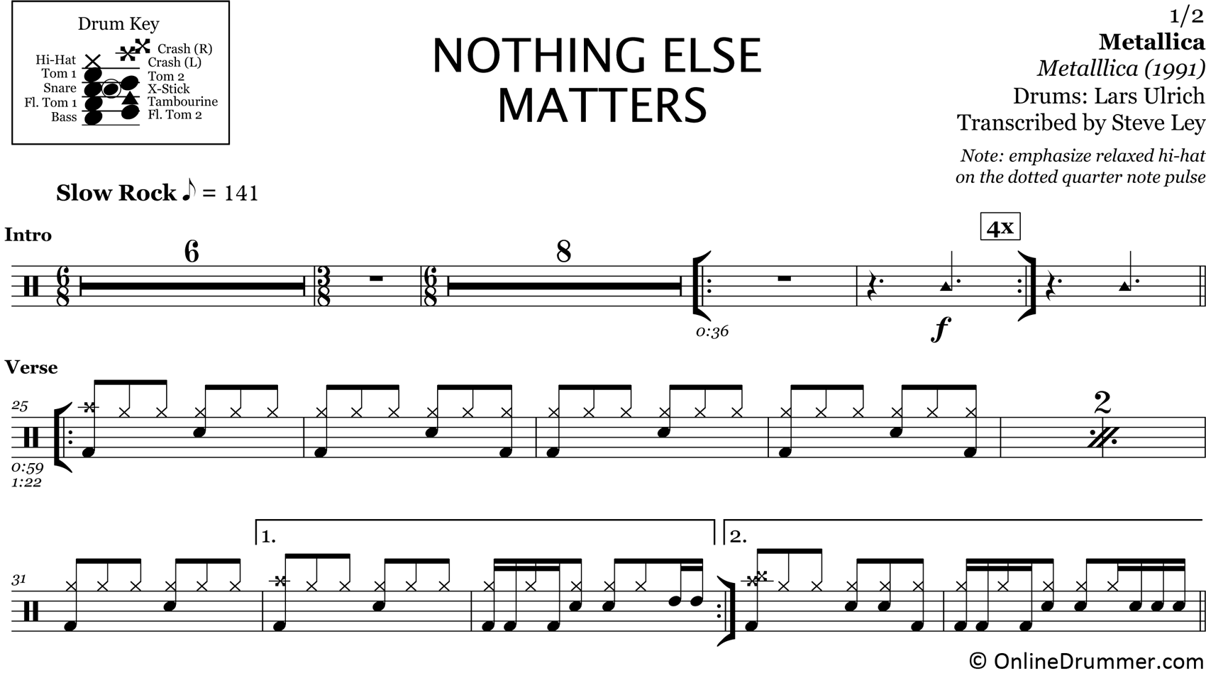 Nothing Else Matters - Metallica - Drum Sheet Music