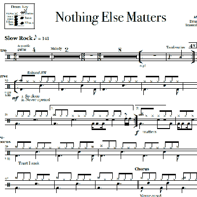 Piano piano tabs nothing else matters : Products | OnlineDrummer.com | Page 6