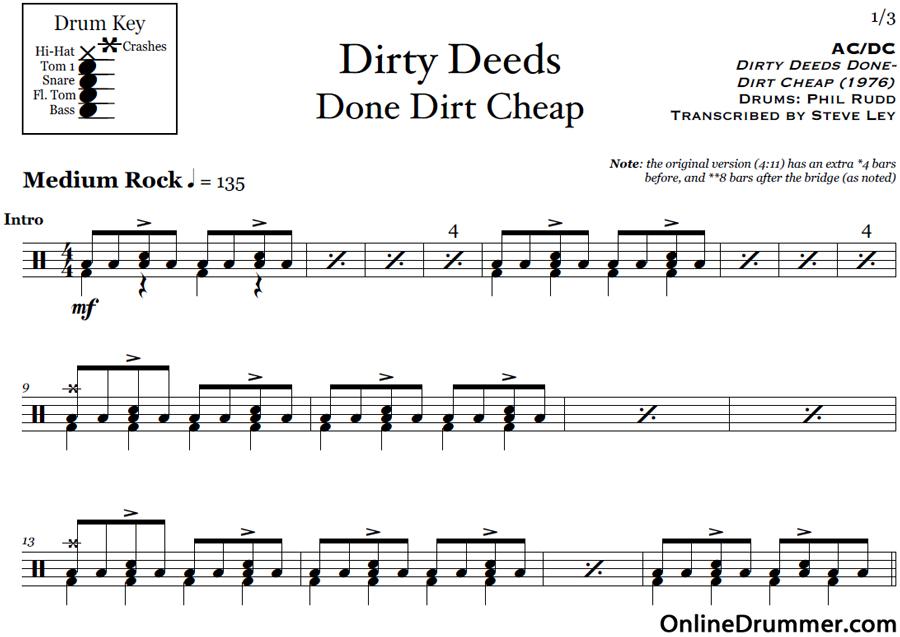 thunderstruck drum sheet music pdf