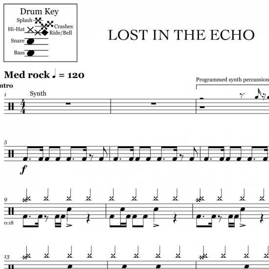 Lost In The Echo - Linkin Park - Drum Sheet Music