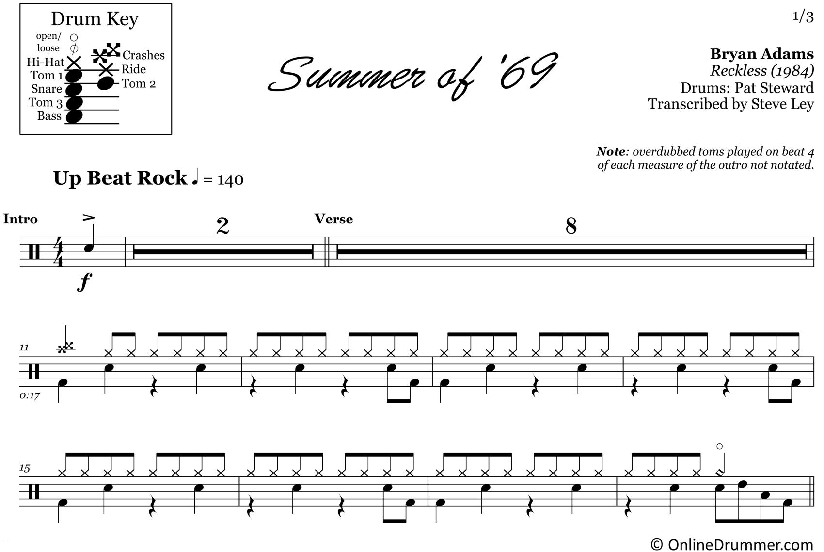 Summer of 69 - Bryan Adams - Drum Sheet Music