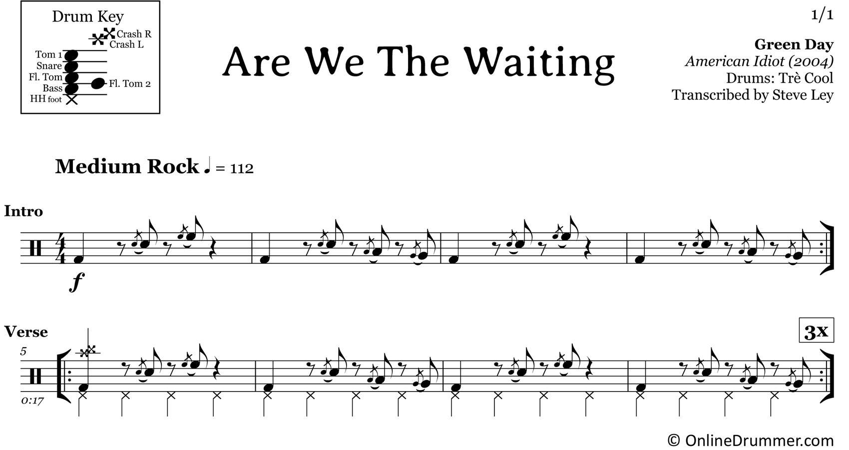 Are We The Waiting - Green Day - Drum Sheet Music