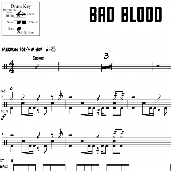 Bad Blood – Taylor Swift