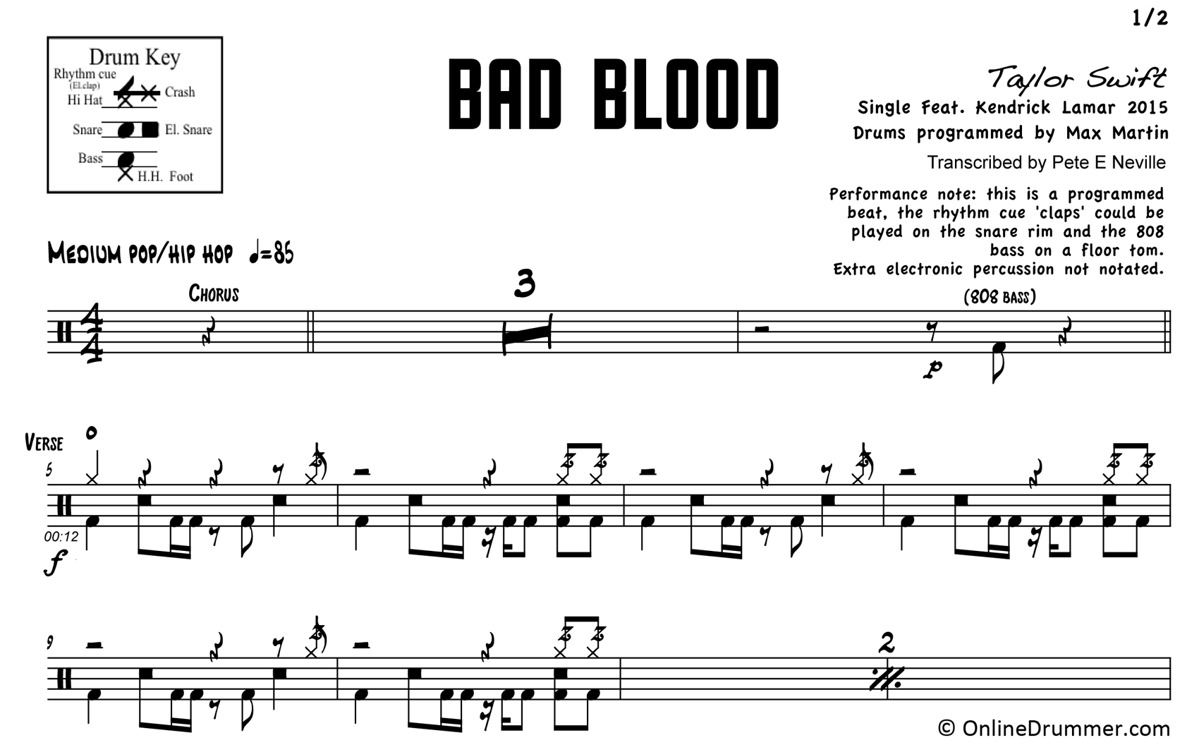 Bad Blood - Taylor Swift - Drum Sheet Music