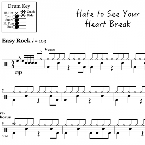 Hate To See Your Heart Break - Paramore - Drum Sheet Music
