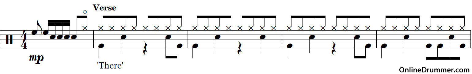Hate To See Your Heart Break Paramore Drum Sheet Music