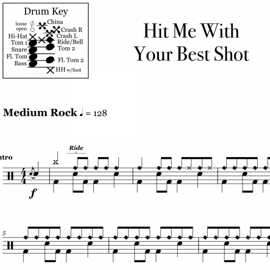 Hit Me With Your Best Shot - Pat Benatar - Drum Sheet Music