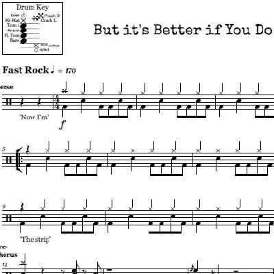 I Write Sins Not Tragedies Panic At The Disco Drum Sheet Music
