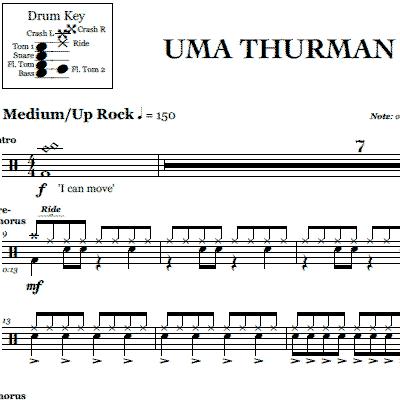 Drum drum tabs stressed out : Drum : drum tabs stressed out Drum Tabs Stressed Out and Drum Tabs ...