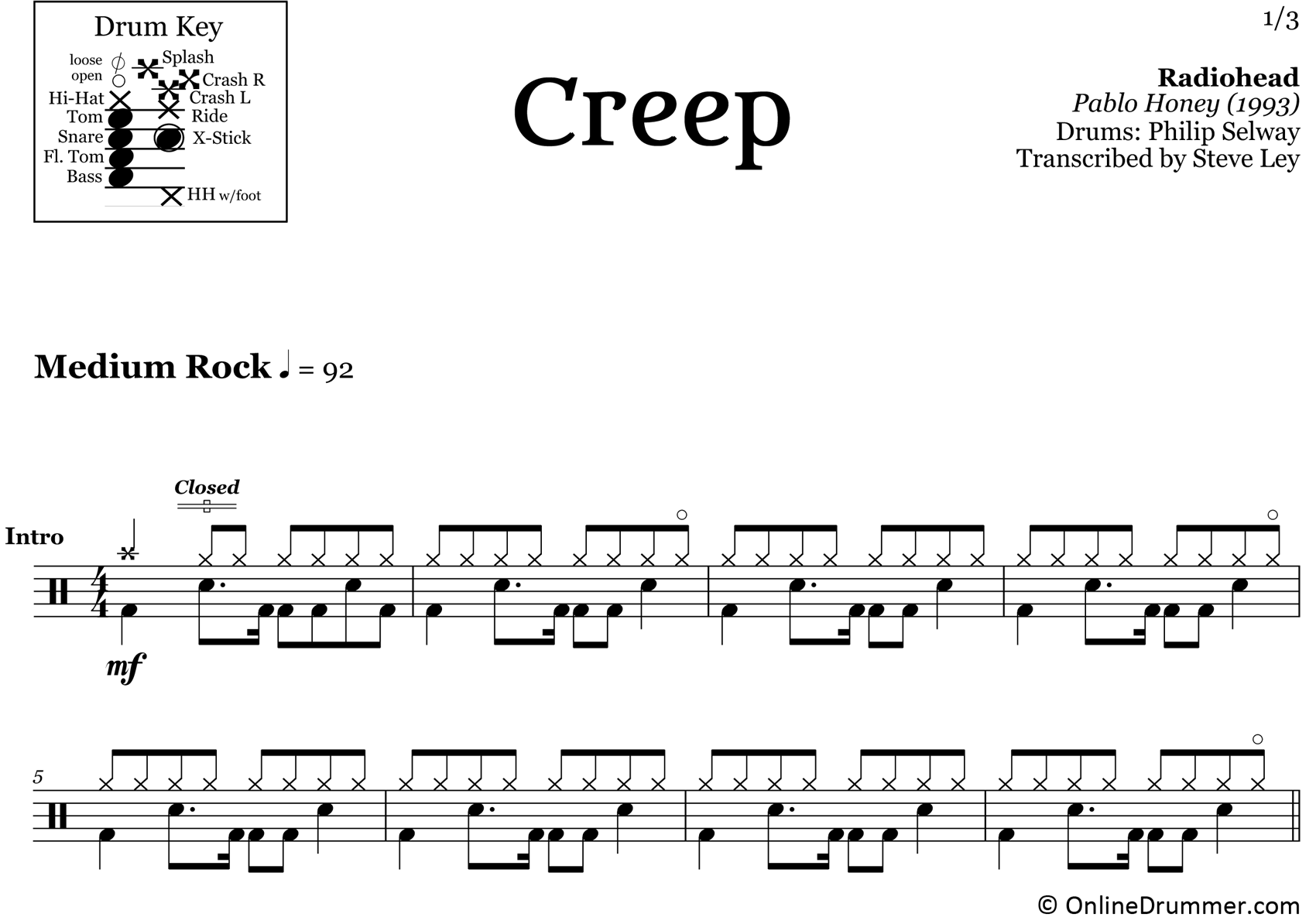 Creep - Radiohead - Drum Sheet Music