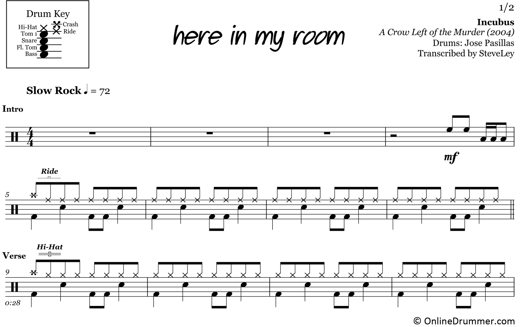 Here In My Room - Incubus - Drum Sheet Music