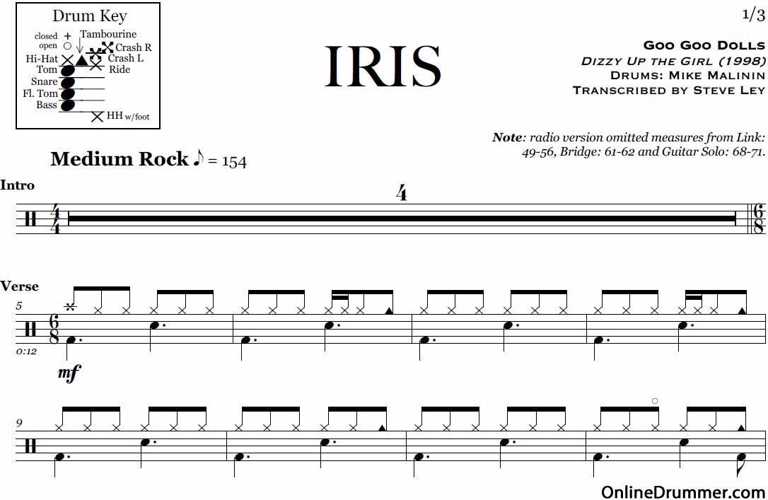 Iris Goo Goo Dolls Drum Sheet Music Onlinedrummer