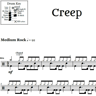 Creep Sheet Music Mersnoforum