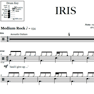 Sheet Music Product Categories Onlinedrummer Page 8