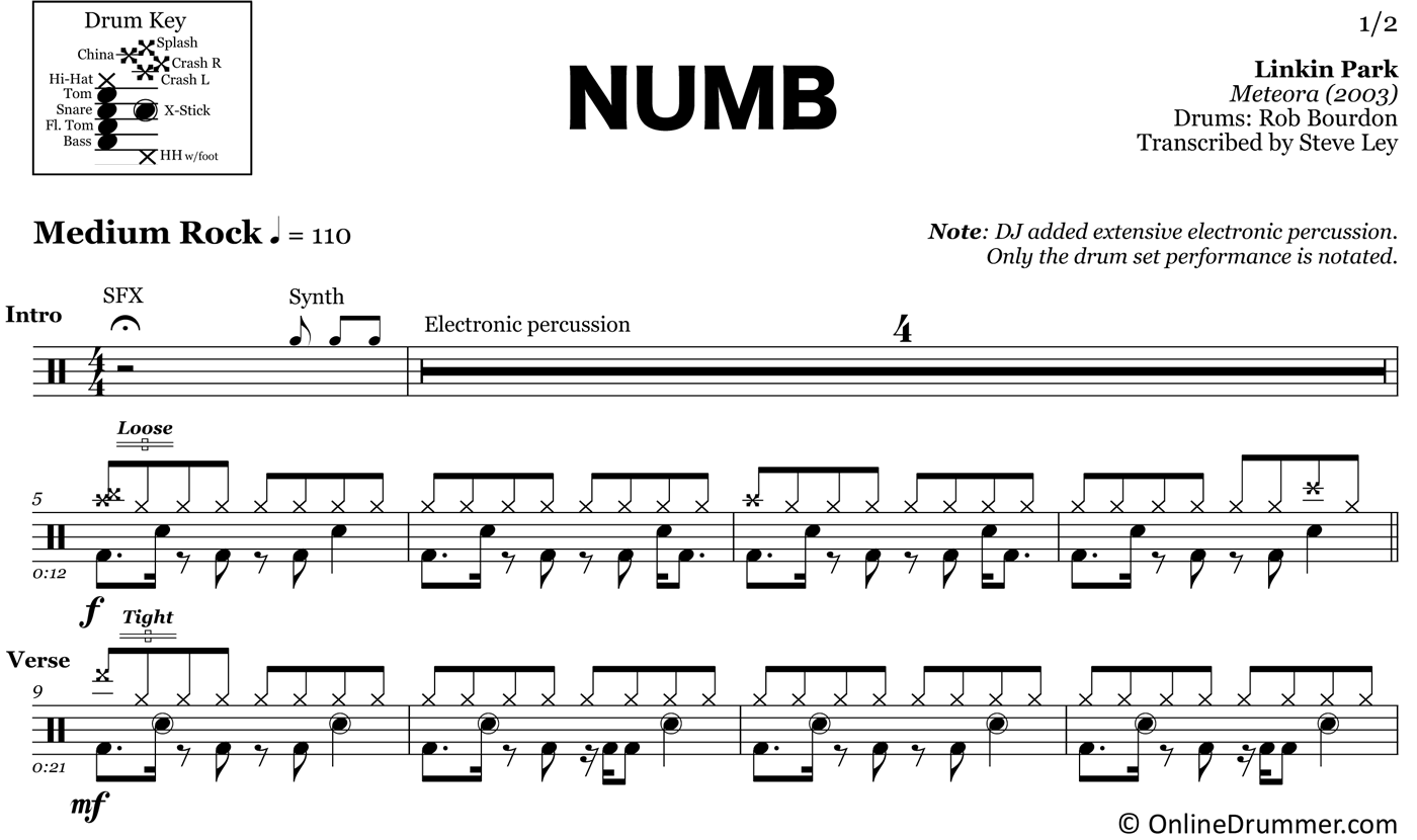Numb - Linkin Park - Drum Sheet Music