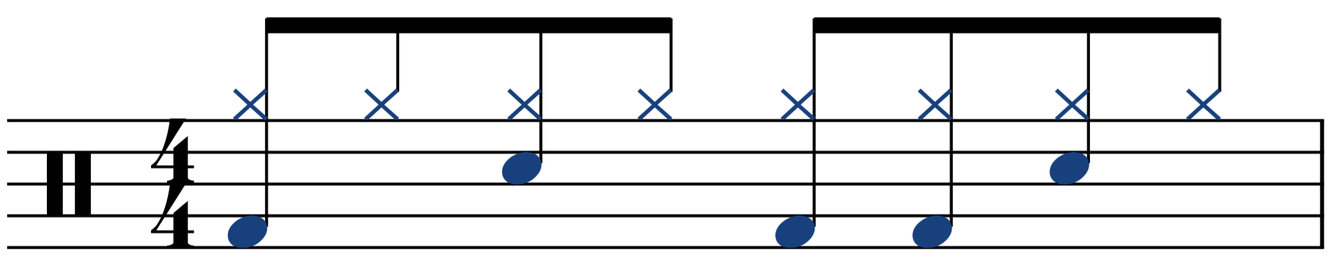 Introduction to Voices in Drum Set Notation