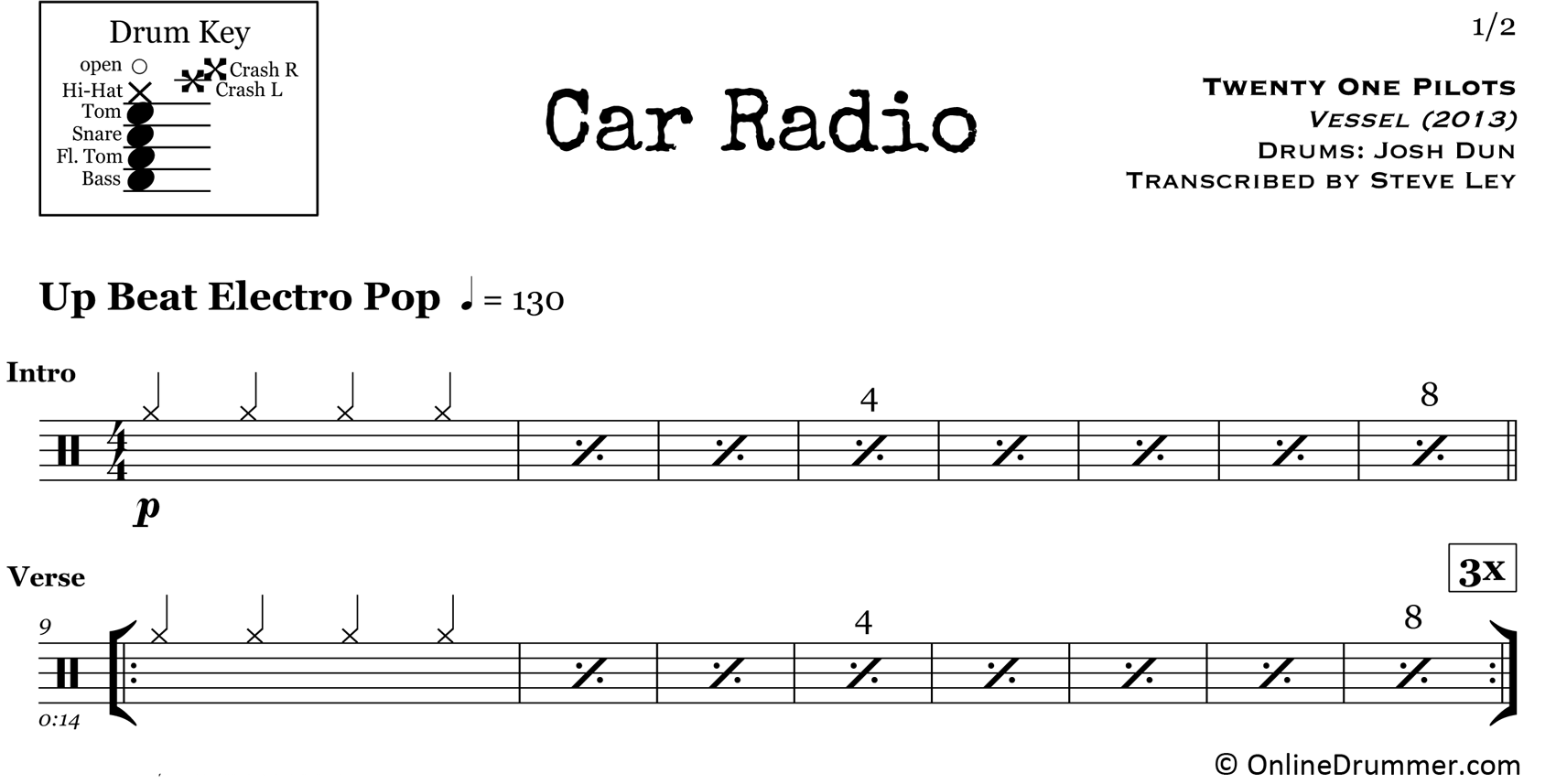 Car Radio - Twenty One Pilots - Drum Sheet Music