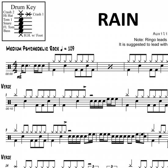 Rain - The Beatles - Drum Sheet Music