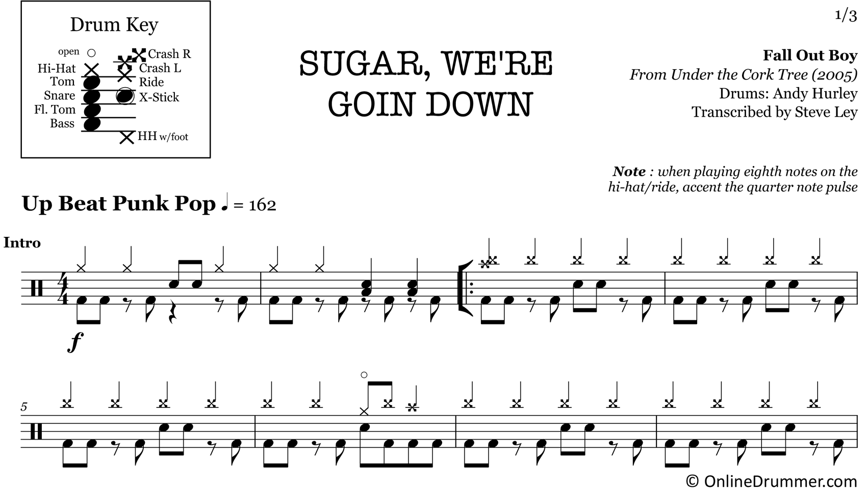 Sugar, We're Goin' Down - Fall Out Boy - Drum Sheet Music
