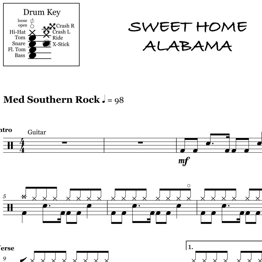 Sweet Home Alabama Lynyrd Skynyrd Drum Sheet Music Onlinedrummer Com