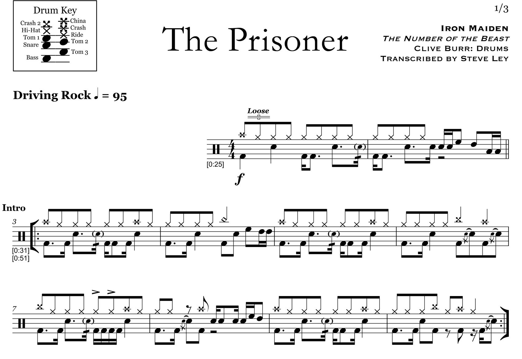 The Prisoner - Iron Maiden - Drum Sheet Music