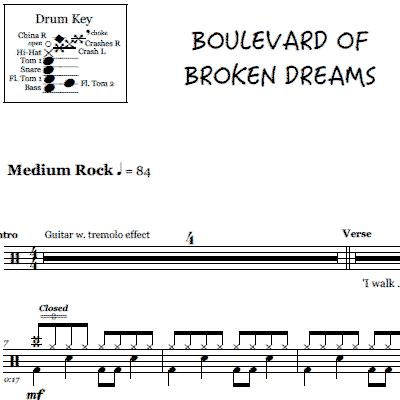 Drum drum tabs boulevard of broken dreams : Sheet Music | Product Categories | OnlineDrummer.com | Page 4