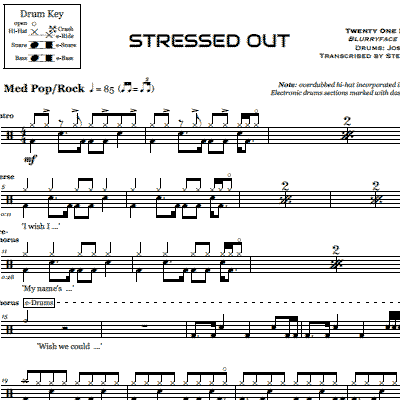 Twenty One Pilots Stressed Out Sheet Music Solidique27
