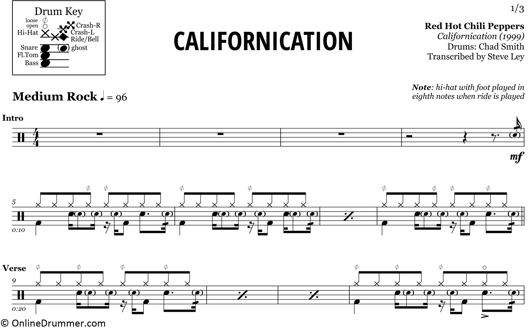Californication - Red Hot Chili Peppers - Drum Sheet Music