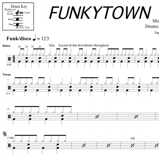 Funkytown - Lipps Inc. - Drum Sheet Music