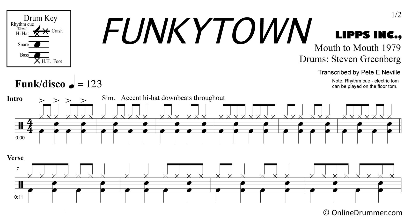 Funkytown - Lipps Inc. - Drum Sheet Music
