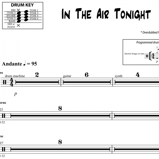 In The Air Tonight - Phil Collins - Drum Sheet Music