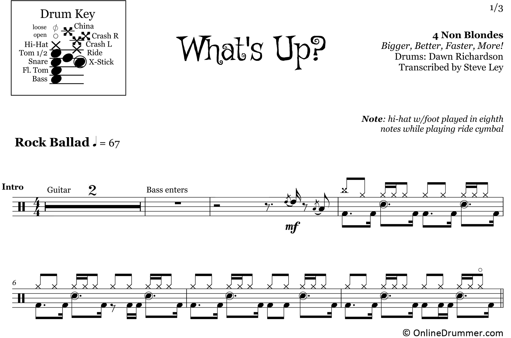 What's Up - 4 Non Blondes - Drum Sheet Music