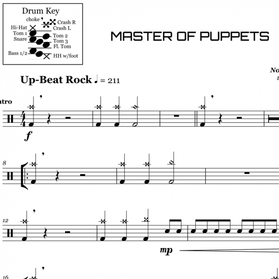 Master of Puppets - Metallica - Drum Sheet Music