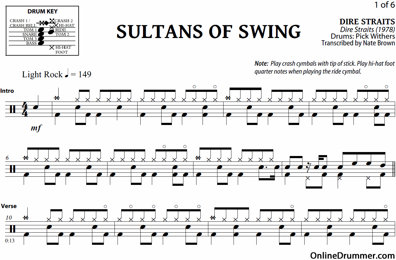 partition batterie dire straits sultans of swing