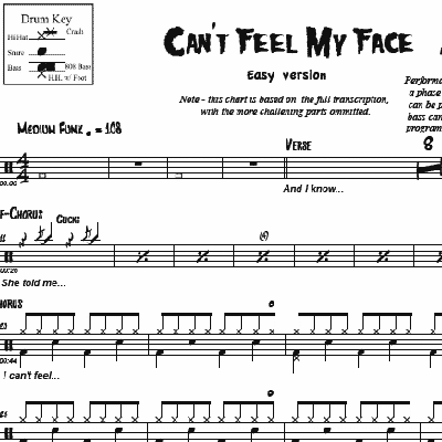 Can't Feel My Face - The Weeknd - Simplified Version