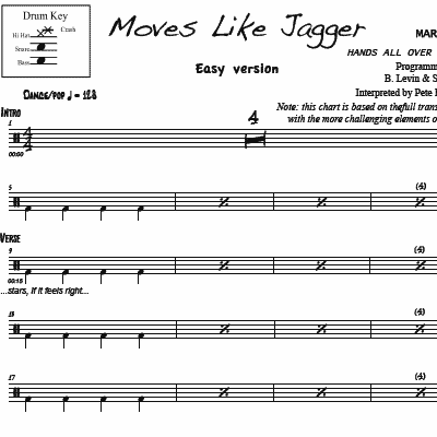 Moves Like Jagger - Maroon 5 - Simplified Version