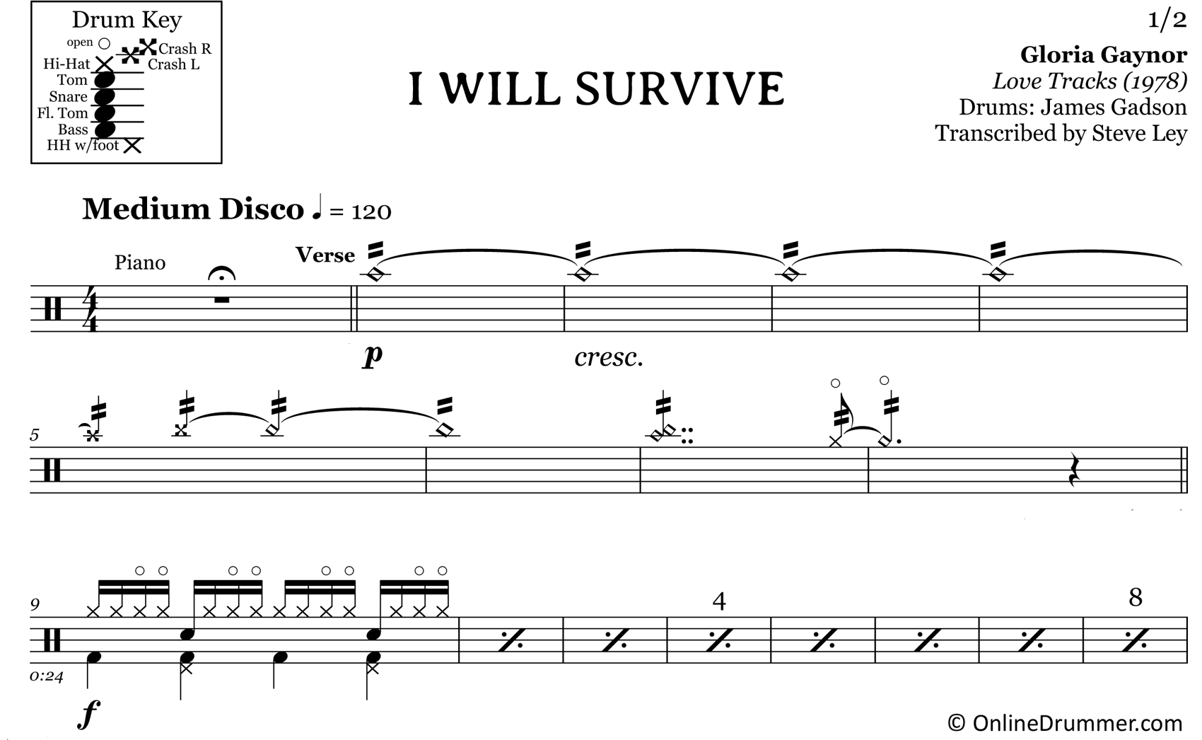 I Will Survive - Gloria Gaynor - Drum Sheet Music