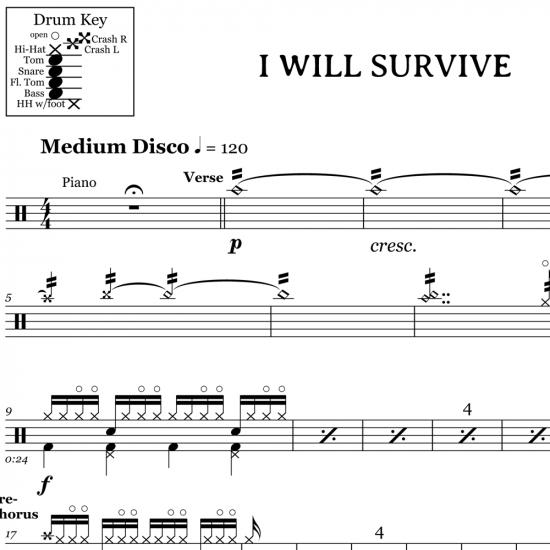 I Will Survive – Gloria Gaynor