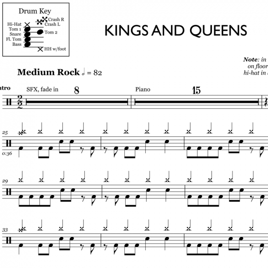 Kings and Queens - 30 Seconds to Mars - Drum Sheet Music
