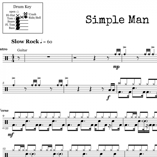 Simple Man - Lynyrd Skynyrd - Drum Sheet Music