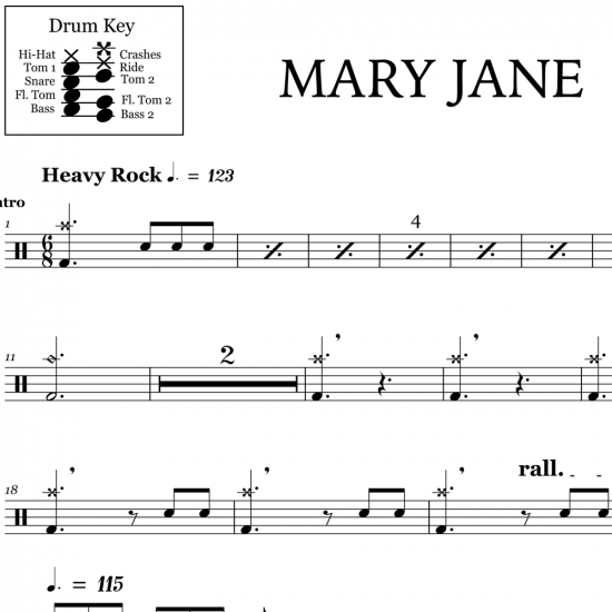Mary Jane - Megadeth - Drum Sheet Music