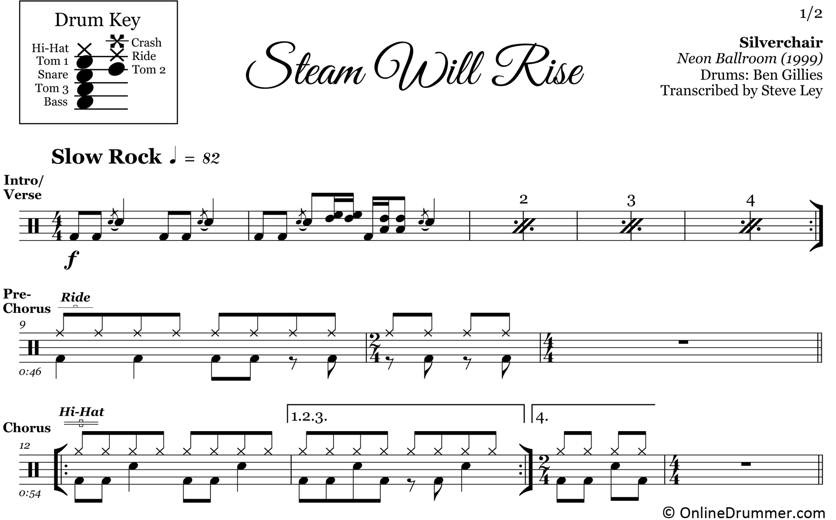 Steam Will Rise - Silverchair - Drum Sheet Music