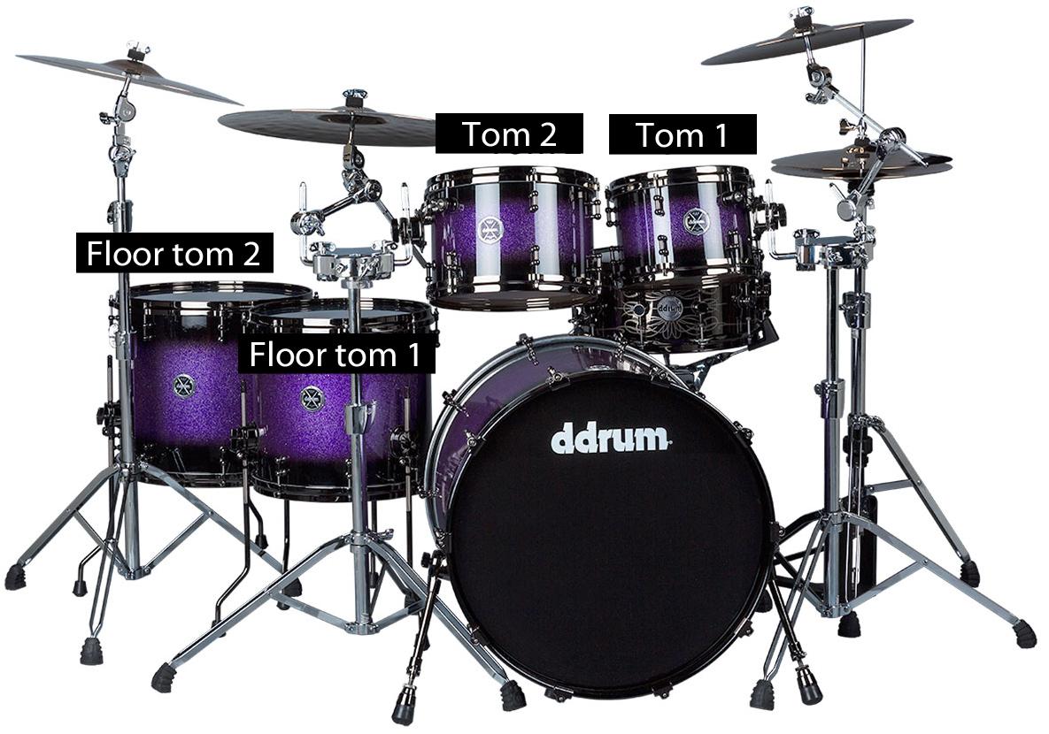 Drum Notation Key – Drum Legend – OnlineDrummer com