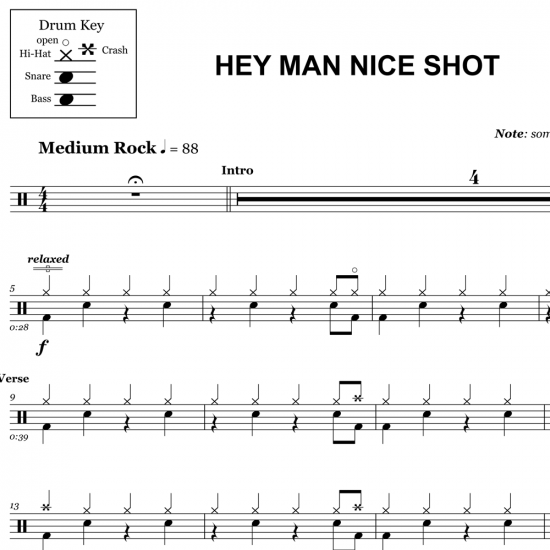Hey Man Nice Shot - Filter - Drum Sheet Music