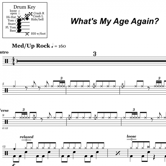 What's My Age Again? – Blink 182