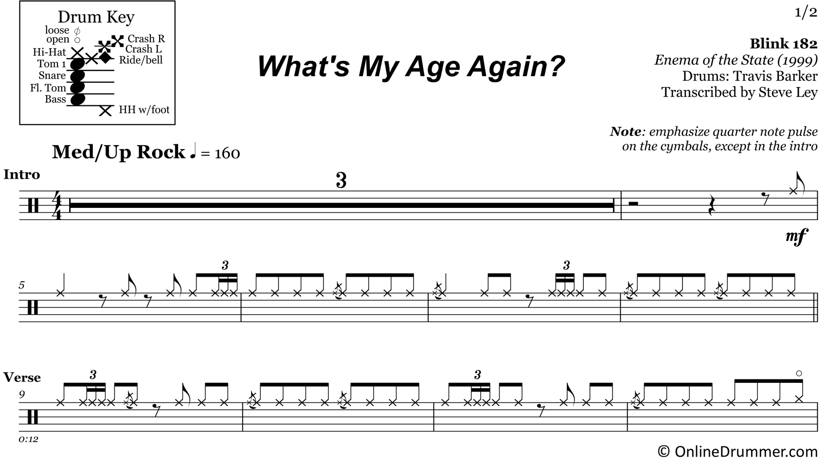 What's My Age Again? - Blink 182 - Drum Sheet Music