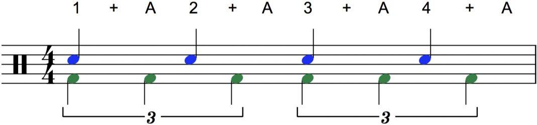 Bohemian-Rhapsody_Queen_Bridge_Counting